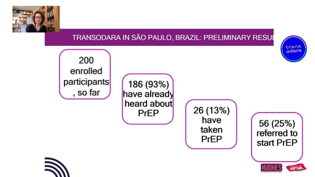 Terapias de afirmación de género en personas trans, y su impacto en los programas de PrEP y TARV - Maria Amelia Veras